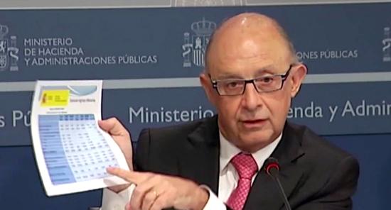 Papel de asesoría ante la nueva reforma fiscal